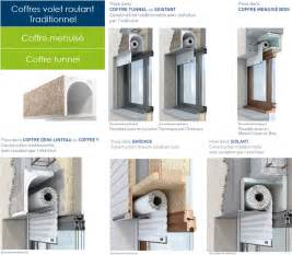 Cache Coffre Volet Roulant 3948 by Coffre Volet Roulant Caisson Et Coffre Int 233 Rieur Et