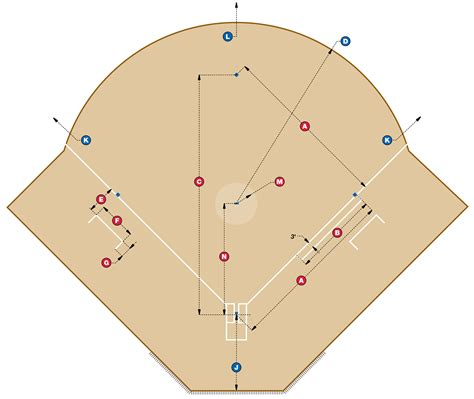 softball diagram fielding softball field dimensions beacon athletics