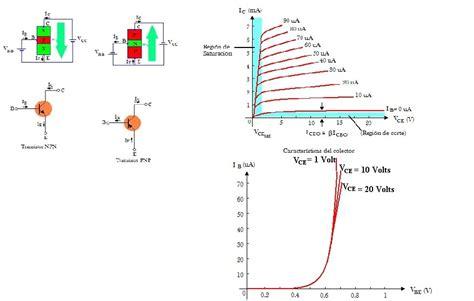 transistor bjt como lificador emisor comun 14 bipolar junction transistor conocimientos ve configuraci 243 n emisor 250 n