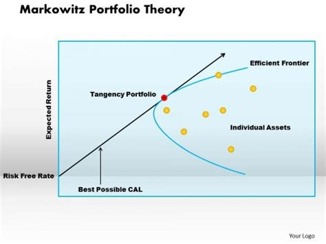 business framework markowitz portfolio theory powerpoint