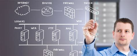 design engineer telecommunications computer system engineering design embedded computer