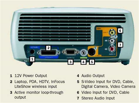 Infocus Led Projector by Infocus X3 Dlp Projector Audioholics