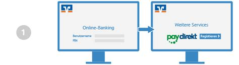 vr bank weimar login paydirekt vr bank weimar eg