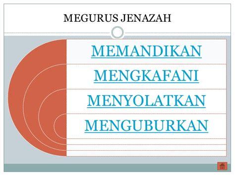 download video tutorial shalat jenazah tatacara memandikan jenazah dan hilmah shalat sunnah