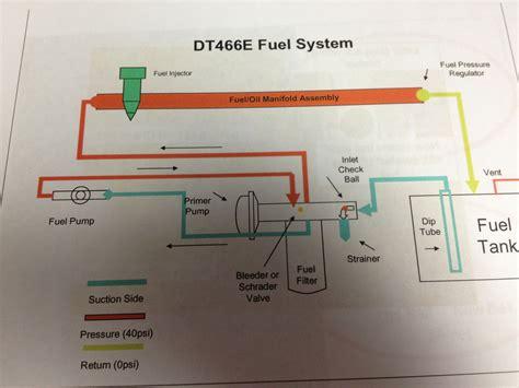 dt466 fuel system diagram dt466 fuel shut solenoid wiring diagram ignition coil