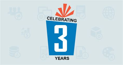 3 years in years qubole turns 3 years a letter from the ceo qubole