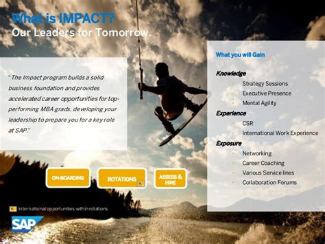 Mba Sap by Sap Mba Impact Overview 2016