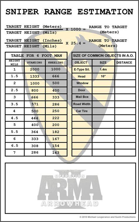 printable range card sniper range card
