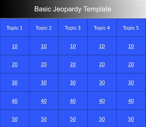Basic Jeopardy Template Jeopardy Ppt Template With