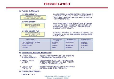 tipos de layout planeamiento y dise 209 o de la planta
