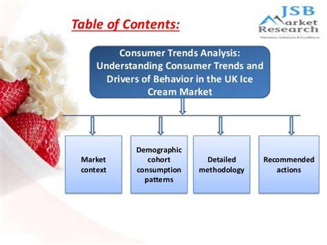 behavior analysis sles jsb market research consumer trends analysis