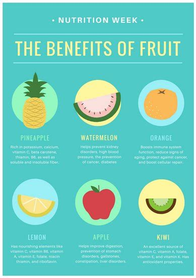 Fruits Information Caign Poster Templates By Canva Information Poster Template