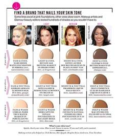 hair colors suited to match light skin american the great skin tone challenge how to find your exact