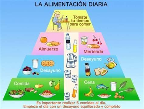 limite de gastos alimentacion 2015 pir 225 mide de alimentaci 243 n infantil
