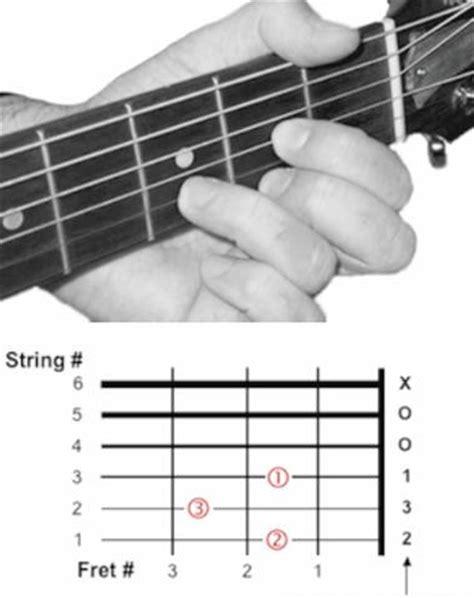 cara bermain gitar harmonic gambar kunci gitar kunci a kunci b kunci c d e f g share