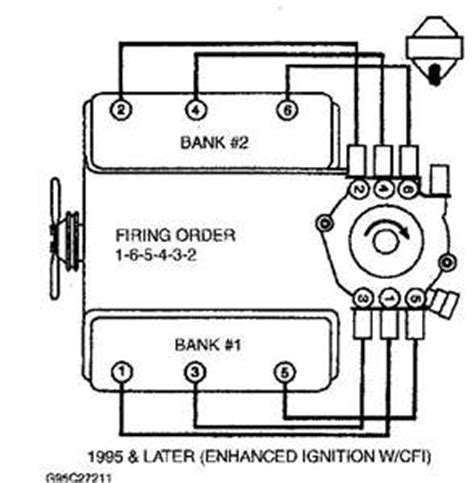 spark wiring diagram chevy 4 3 v6 38 wiring diagram