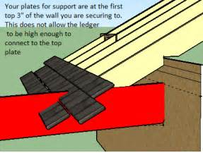 how to attach a patio roof to an existing house carpentry how to attach ledger board to roof