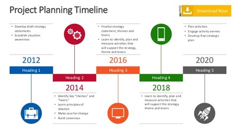 Project Planning Timeline Powerpoint Presentation Best Project Presentation Ppt