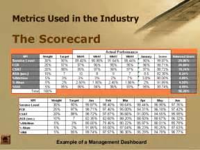 call center scorecard template call center 101 v3