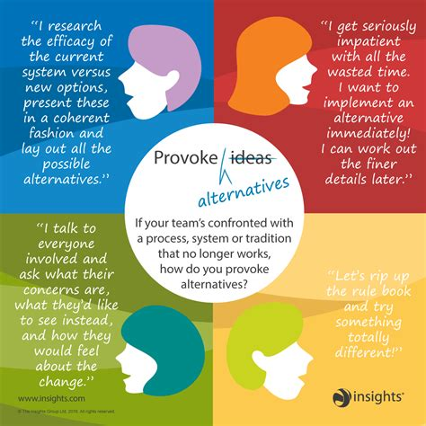 insights colors use insights discovery colour energies to provoke