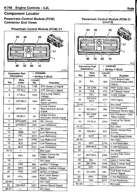 2003 trailblazer engine wiring diagram