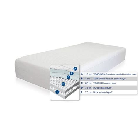 Price Of Tempurpedic Mattress King Size by Tempur Original Deluxe 27 King Size Mattress At The Best