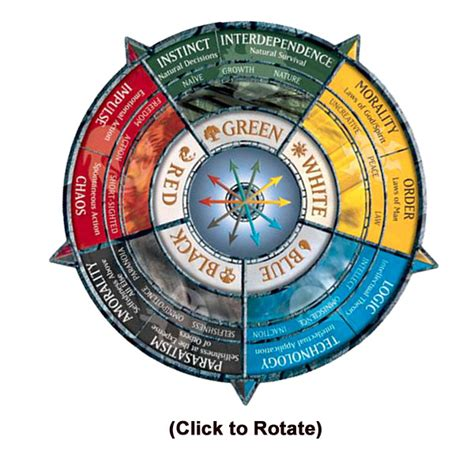 magic color wheel ask wizards february 2008 daily mtg magic the