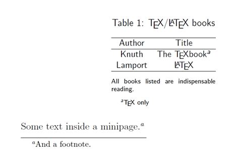 footnote format in latex floats floatrow changing the formatting of table