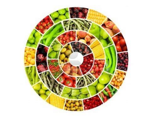 specializzazione in scienza dell alimentazione chi sono dott ssa chiara pirolozzi