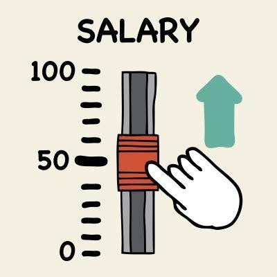 aumento de salario noviembre 2015 press report modelo de carta para informar el aumento de sueldo