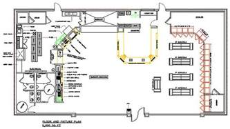convenience store floor plan convenience store layout best layout room