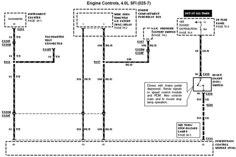 1996 ford ranger engine diagram need a wiring harness diagram for a 1996 ford ranger 4 0 4x4