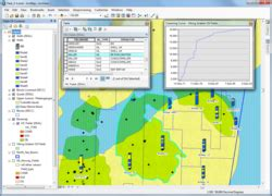 arcgis tutorial for health petroleum arcgis training courses available in houston texas