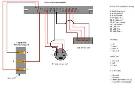 ipod usb cable wiring diagram efcaviation