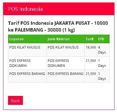 Email Pos Indonesia | banding harga jasa pengiriman mana yang murah dan cepat