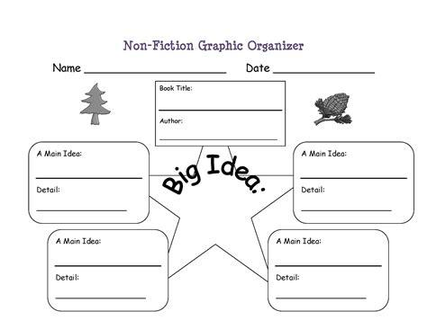 non printable area word informational writing graphic organizer michael jordan