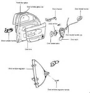 2002 Hyundai Sonata Door Lock Problems 1999 Hyundai Sonata Driver Door Latch Stuck Fixya
