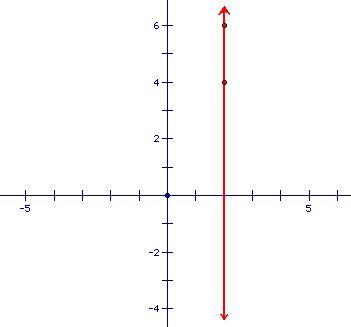 slope of a vertical line untitled document jwilson coe uga edu