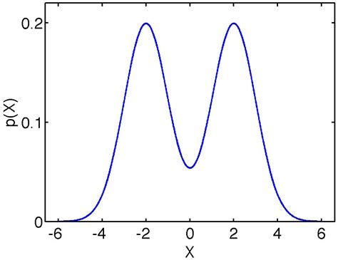 entropy free full text calculation of the entropy entropy free full text calculation of differential