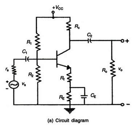 transistor lifier circuits with negative current feedback how can one seperate the negative feedback types one from another electrical engineering