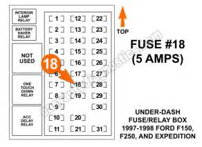 ford f150 fuse box issues f free printable wiring