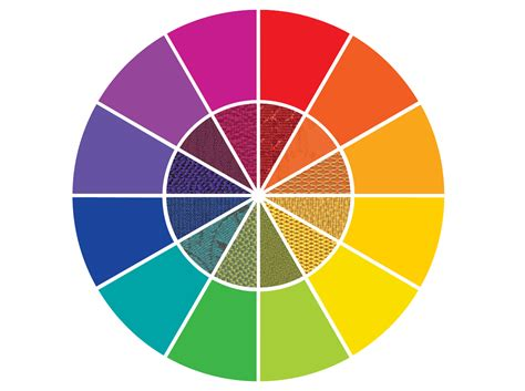 color wheel for color theory home decor