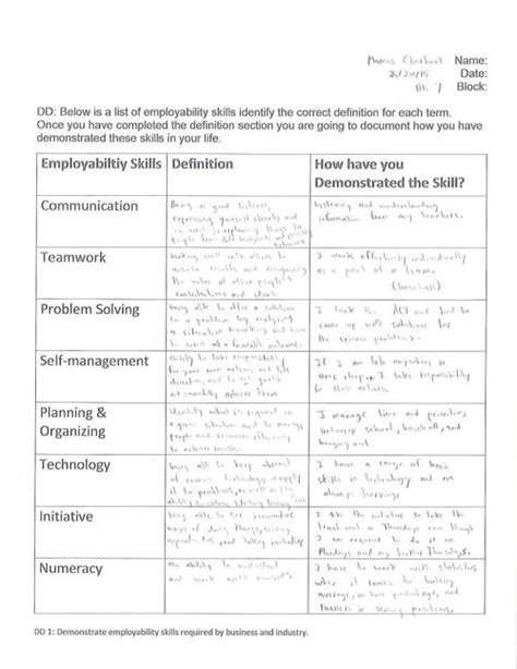 Free Skills Worksheets by Employability Skills Worksheets Worksheets Releaseboard
