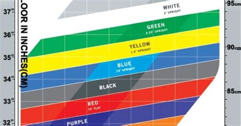 ping color chart ping color code golf lie angles color