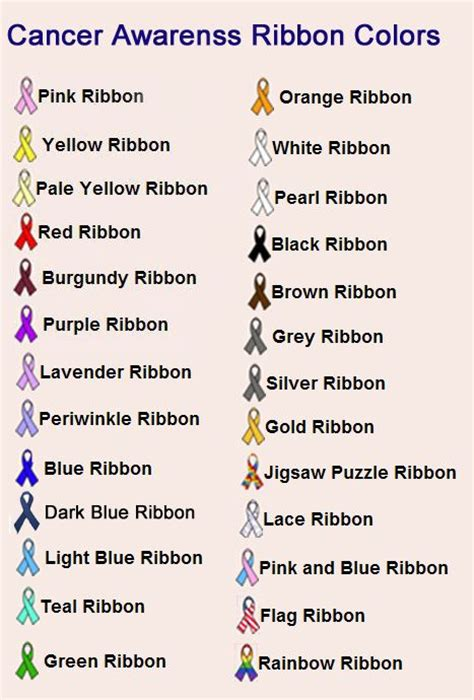 cancer ribbon color meaning awareness ribbons colors meanings crochet
