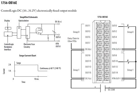 1756 ia16 wiring diagram wiring diagram and schematic