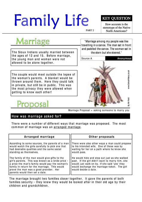 historical biography lesson plan history worksheets key stage 2