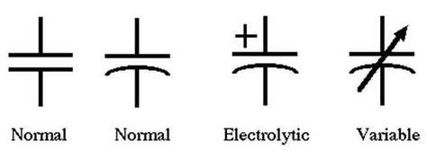 simbol elektrolit kapasitor jenis jenis kapasitor dan fungsinya panduan teknisi
