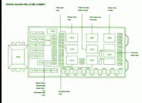 ford fuse box diagram fuse box ford 2002 excursion junction diagram
