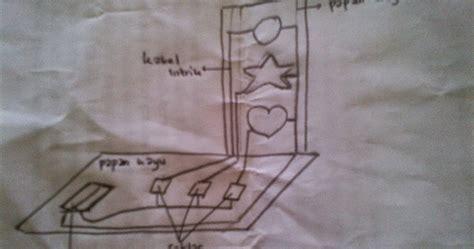 Saklar Yang Bagus Zero To Membuat Lu Lalu Lintas Sederhana So Simple